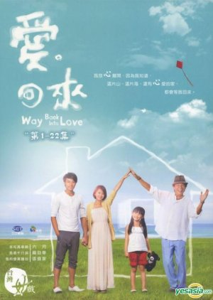 Way Back Into Love (2011) poster