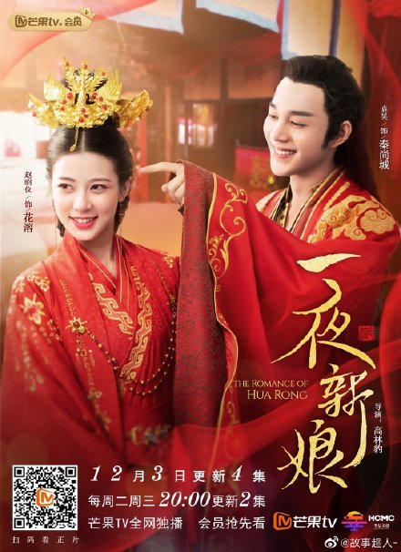 The Romance of Hua Rong (2019)
