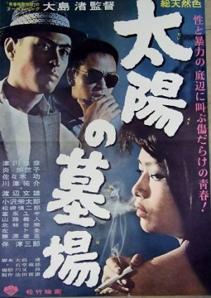 The Sun's Burial (1960) poster