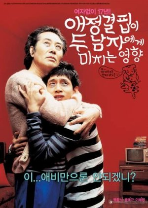 How the Lack of Love Affects Two Men (2006) poster