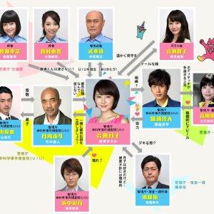 Toshi Densetsu no Onna 2 (2013) photo