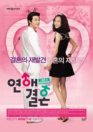 Love Marriage (2008) poster