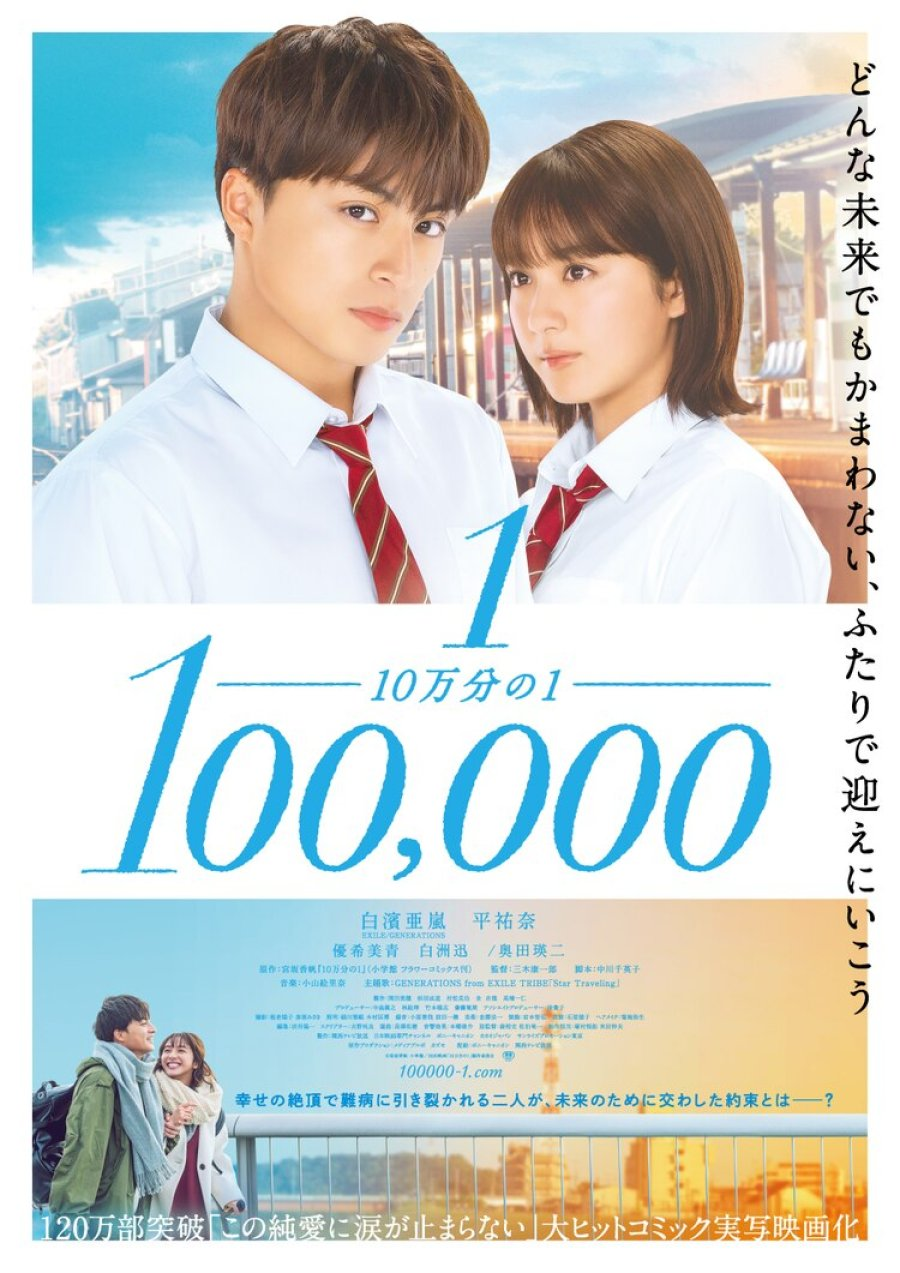 One In A Hundred Thousand (2020) - MyDramaList